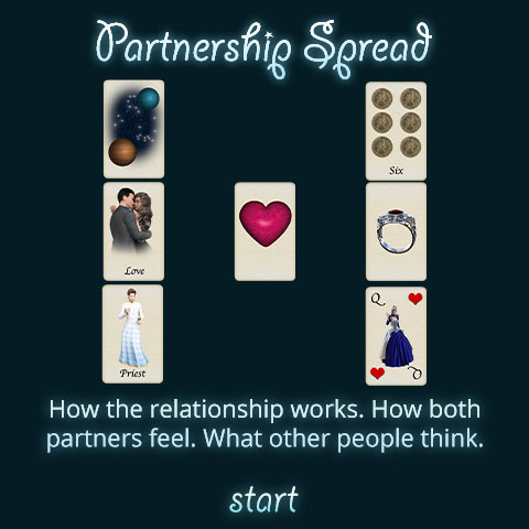 Partnership Spread Title